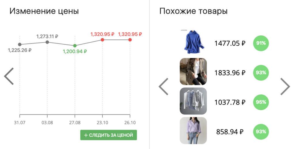 Изменение цены товара на Алиэкспресс